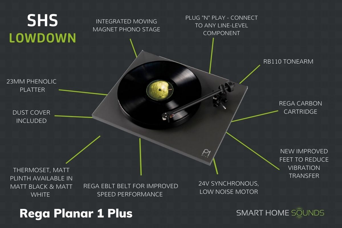 SHS Lowdown - Rega Planar 1 Plus