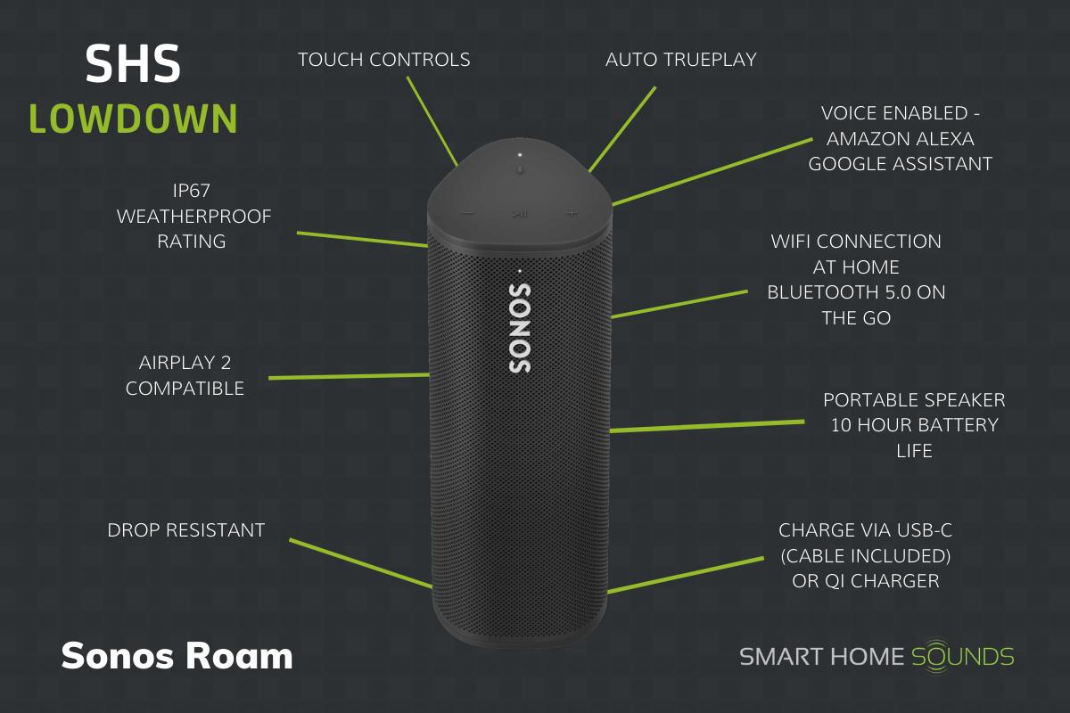 Sonos Roam Pros & Cons