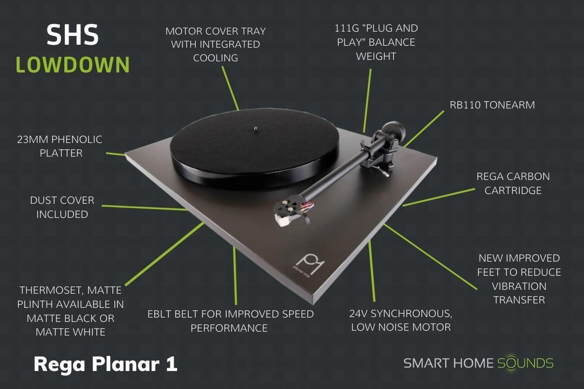 SHS Lowdown - Rega Planar 1