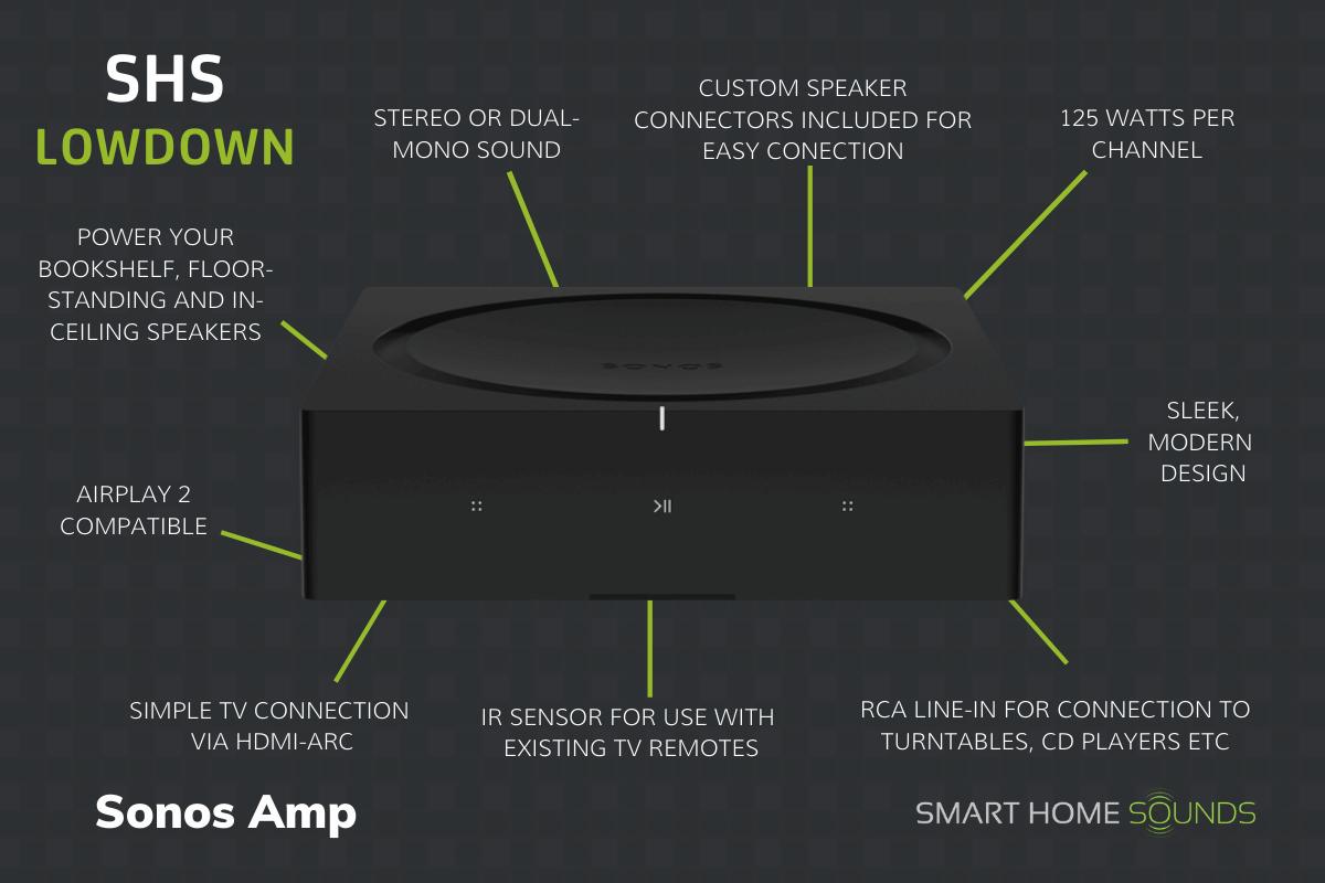 Sonos Amp Pros & Cons