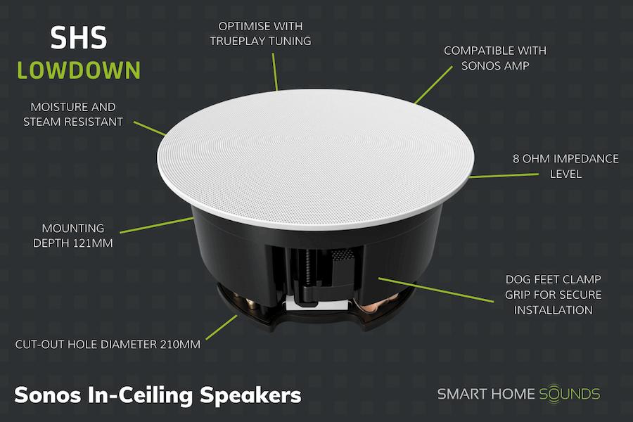 SHS Lowdown - Sonos In-Ceiling Speakers