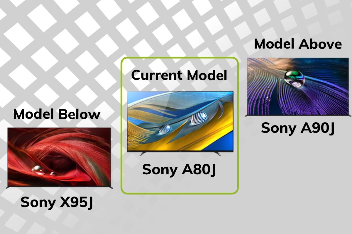 Similar TV Comparison (A80J)