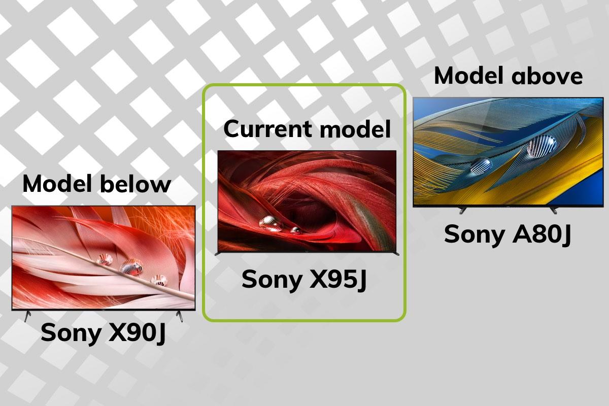 Similar TV Comparison (X95J)