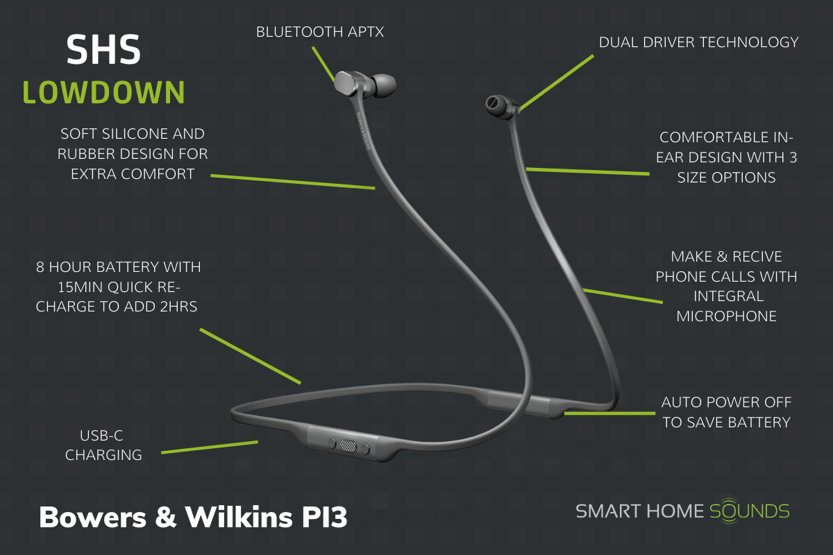 Bowers & Wilkins PI3 Buyers Notes