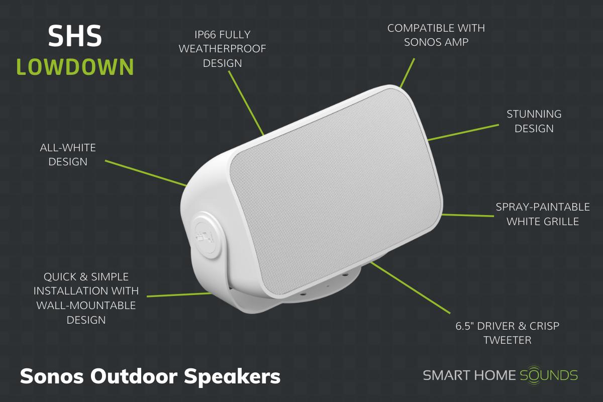 SHS Lowdown - Sonos Outdoor Speakers