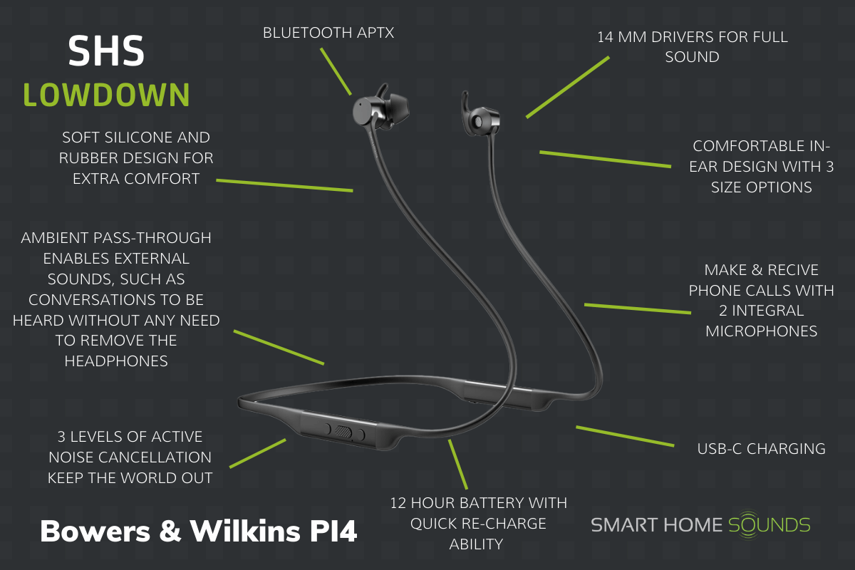 Bowers & Wilkins PI4 Buying Notes