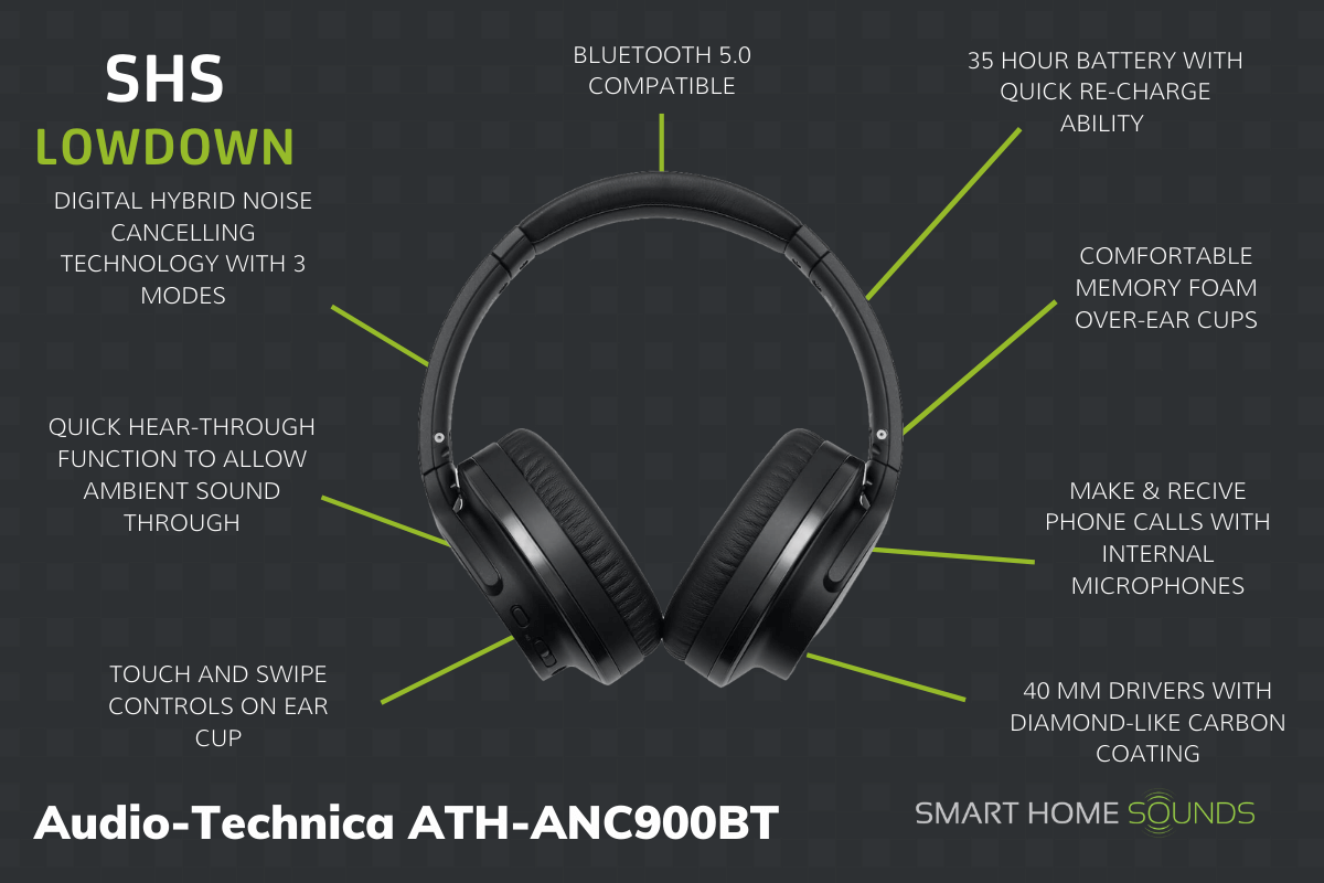 Audio-Technica ATH-ANC900BT Buying Notes