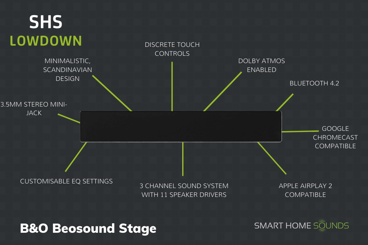 SHS Lowdown - B&O Beosound Stage
