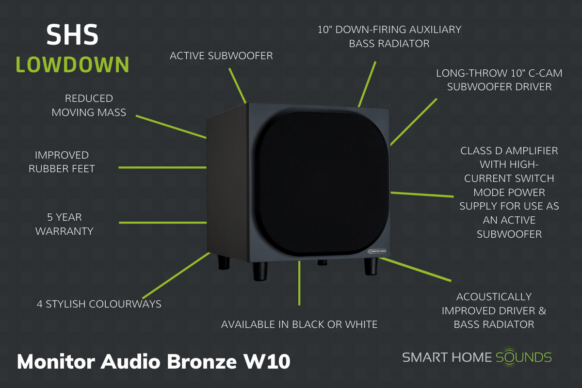 SHS Lowdown - Monitor Audio Bronze W10