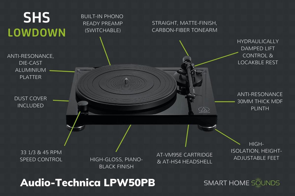 Audio-Technica AT-LPW50PB Turntable Buying Notes