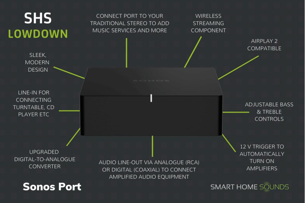 Sonos Port Pros and Cons