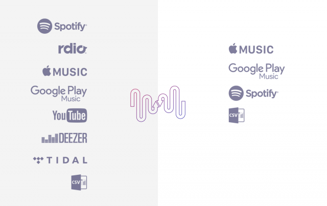 How To Transfer Playlists And Music Libraries Between Streaming