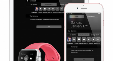 Quick and Easy Control of your Sonos System with Sonobit