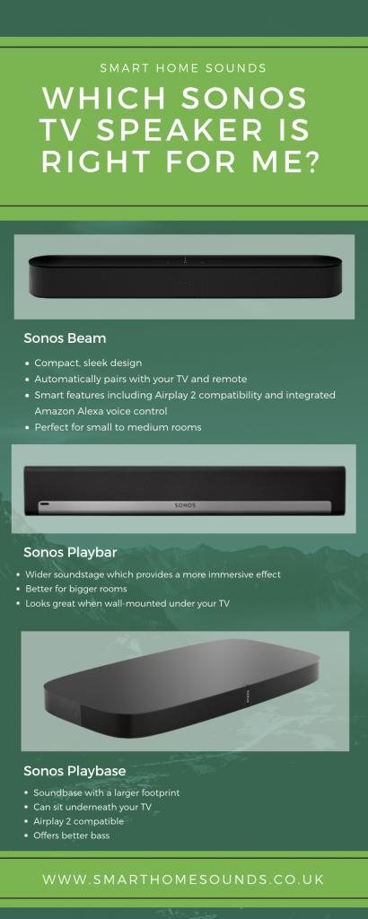 sonos-tv-speakers