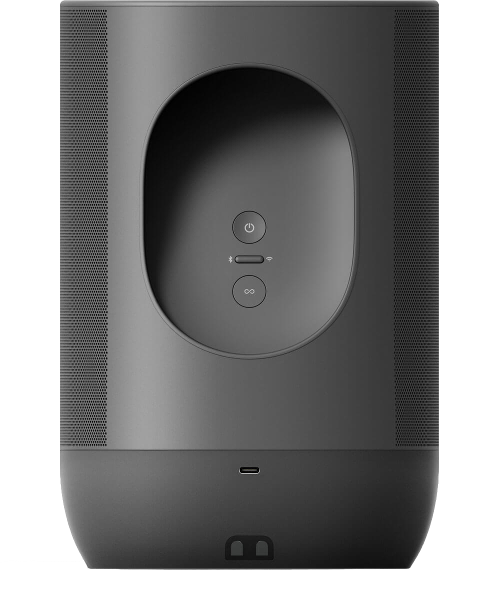 Sonos-Move-back-panel-png