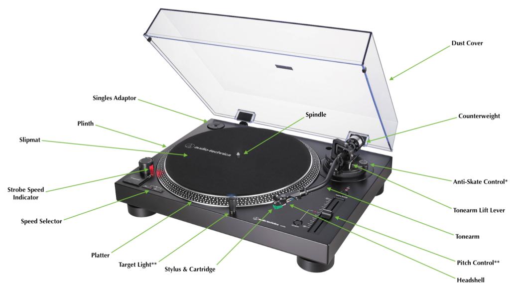 Audio-Technica-at-lp120x-usb