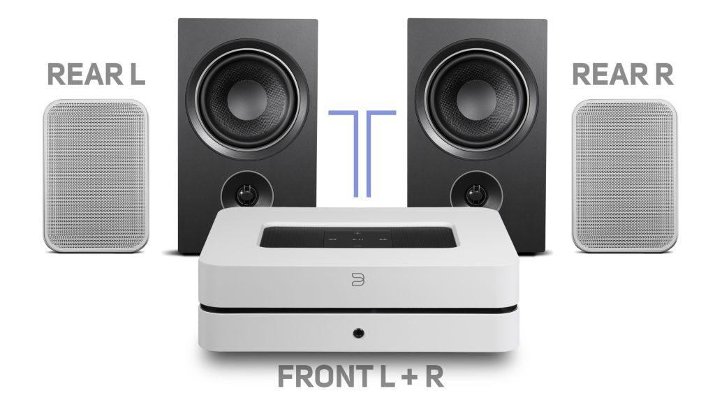 bluesound-4.1-surrround-sound